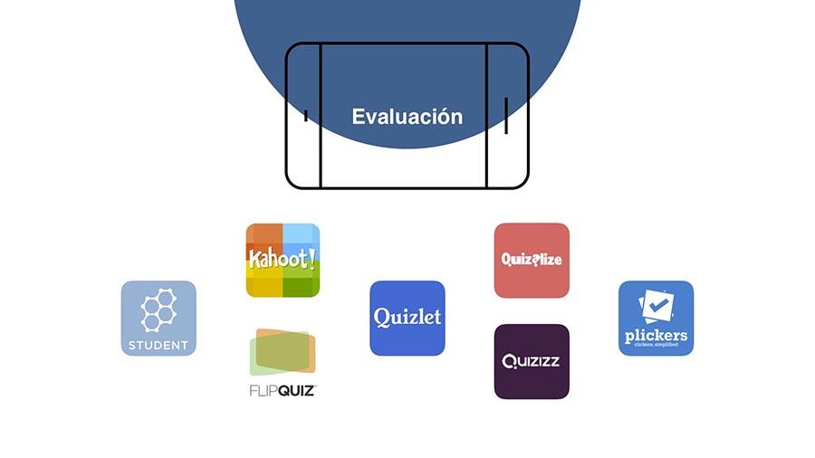 las 47 apps que te ayudar u00e1n a reinventar una clase