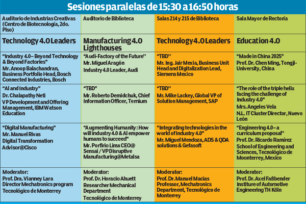 Conferencias y pláticas Industria 4.0