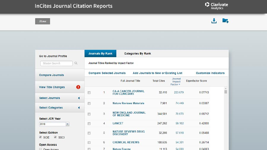 Journal Citation Reports.