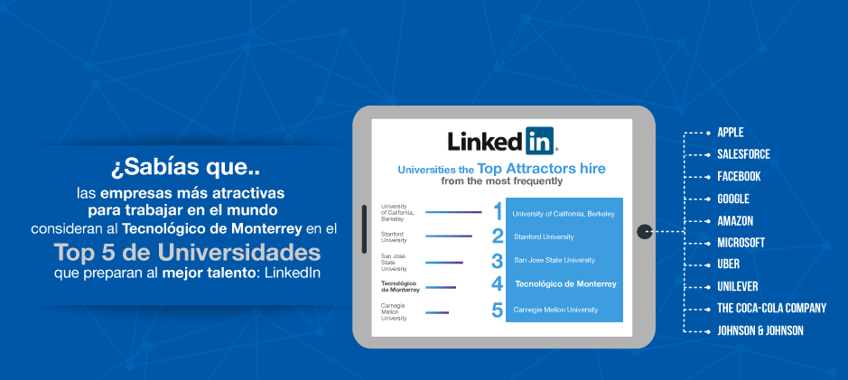 top 5 universidades linkedin