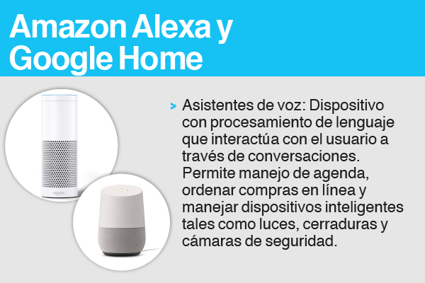 Amazon Alexa y Google Home