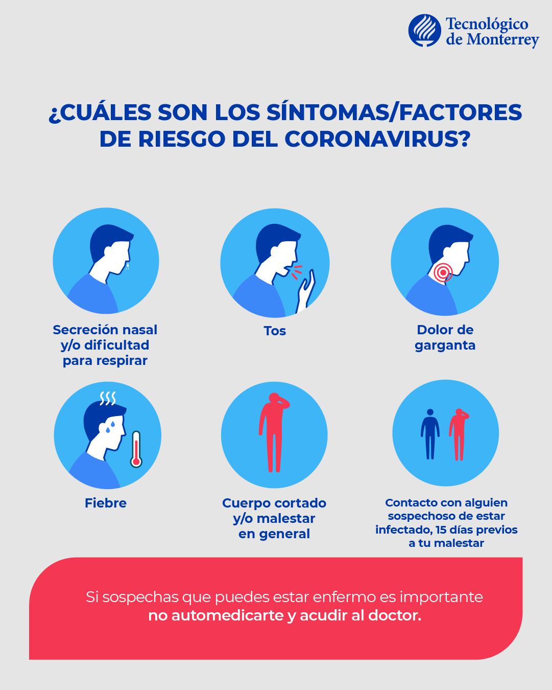 Coronavirus, Síntomas y factores