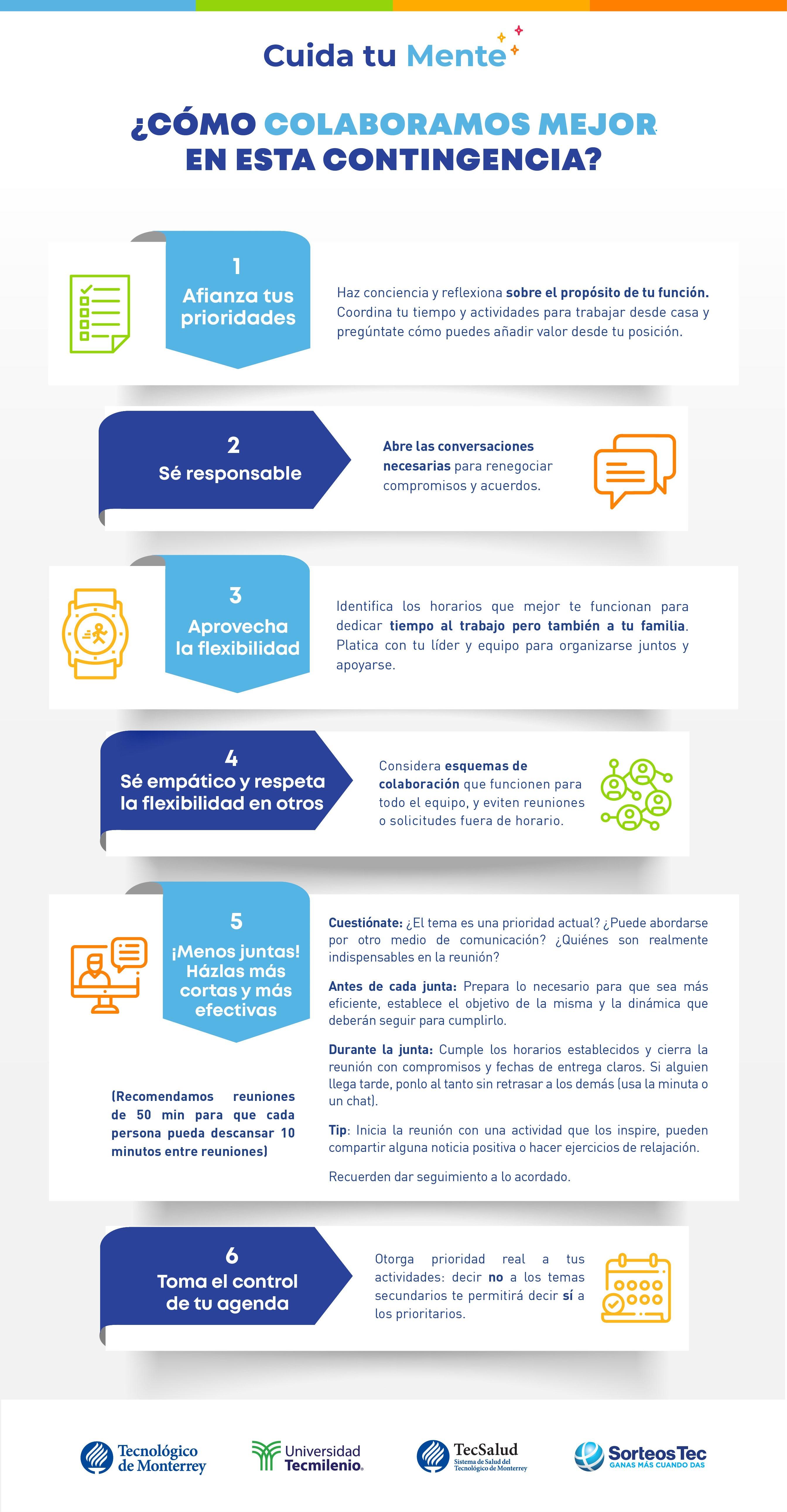 Infográfico pautas de colaboración