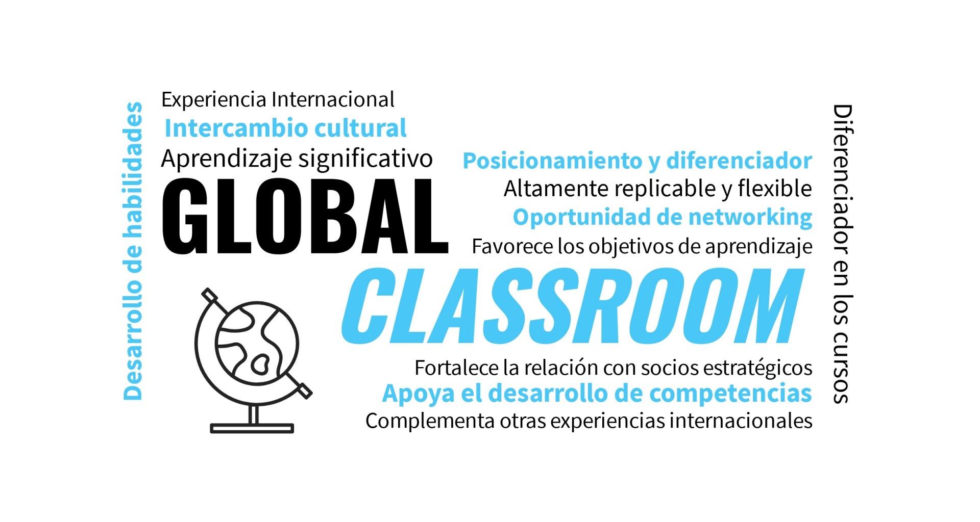 Convocatoria Global Classroom