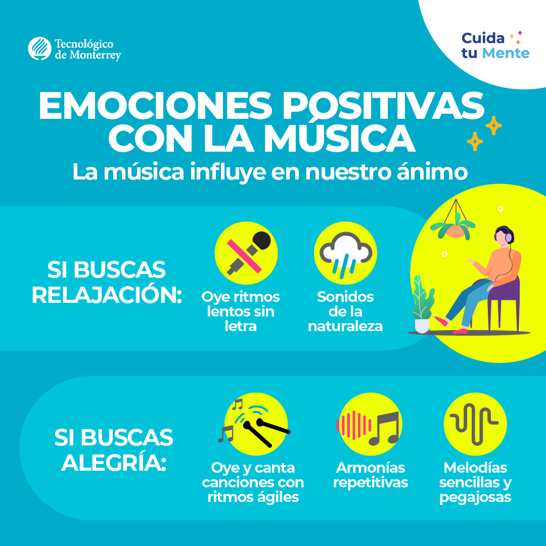 Emociones positivas con la música